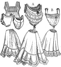 Truly Victorian TVE02 Edwardian Underwear