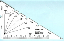 zoommaatje driehoek