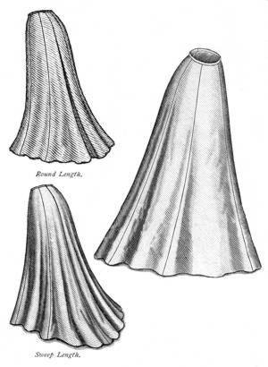 Truly Victorian TVE21 1903 Trumpet Skirt